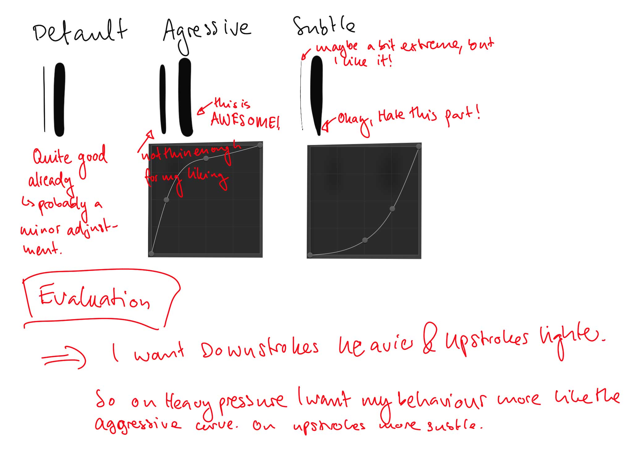 the perfect pressure curve for your ipad lettering halfapx